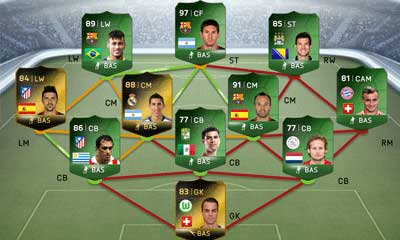 FIFA-15-Ultimate-Team-1